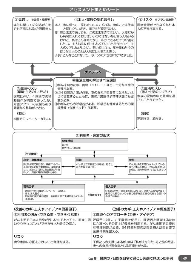 居宅ケアプラン作成事例集32アセスメントシート